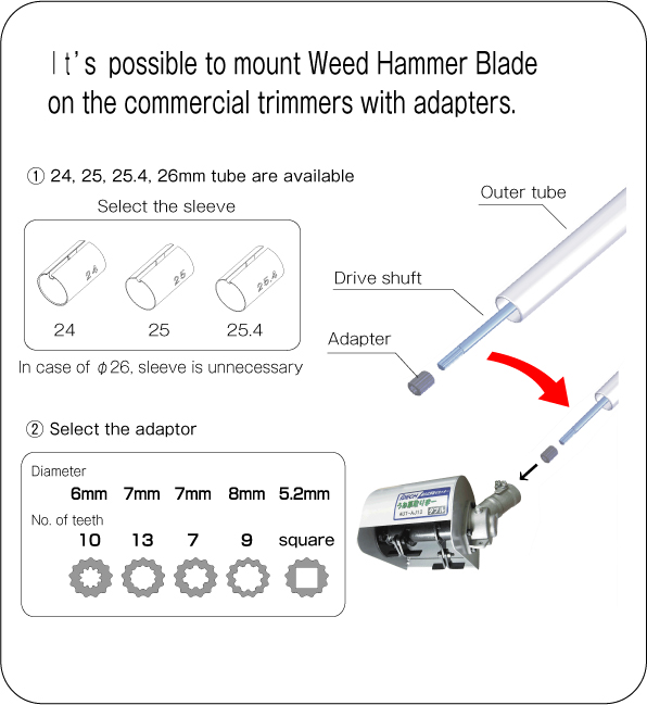 10.Attachable to commercial trimmers