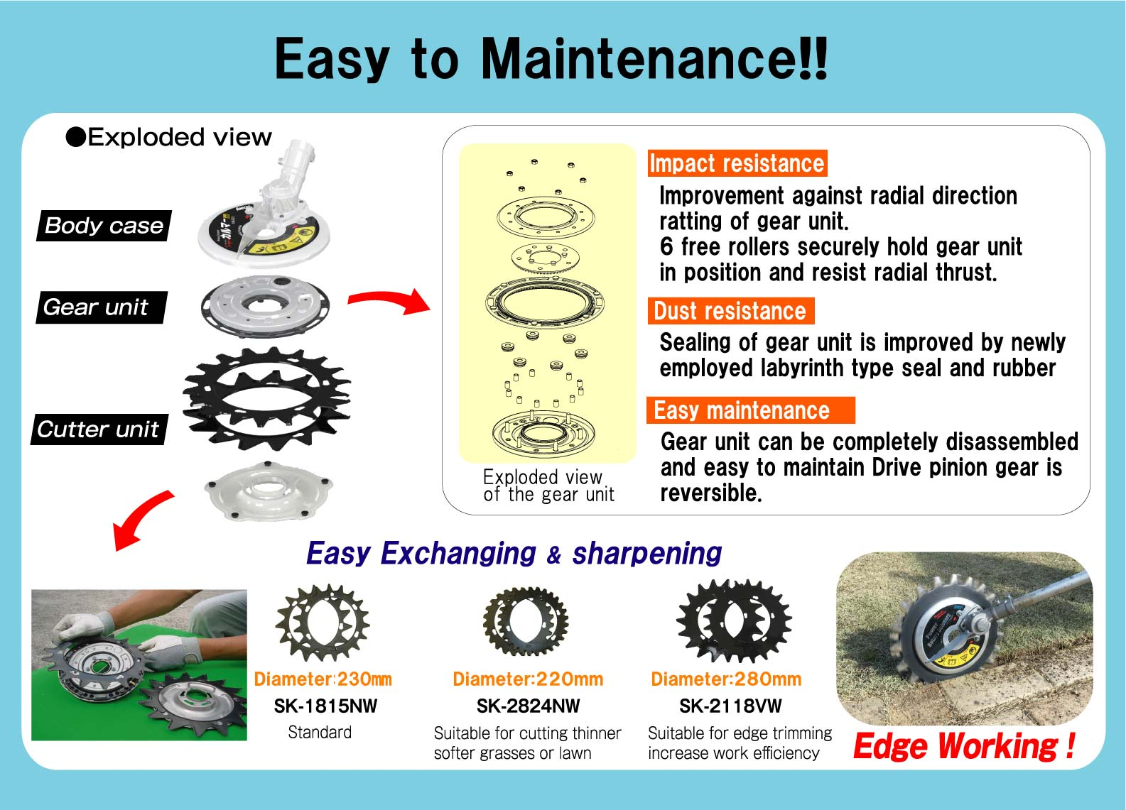 6.Easy to Maintenance
