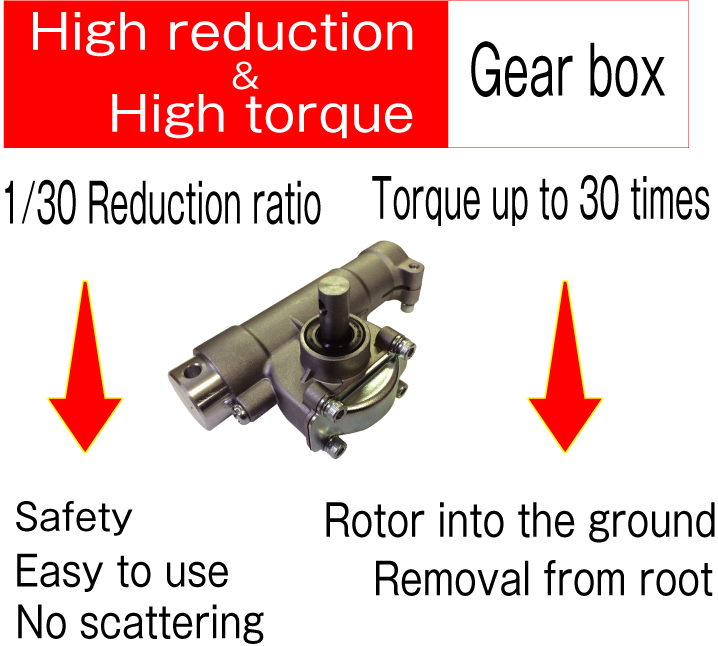 High reduction & High torque gear box